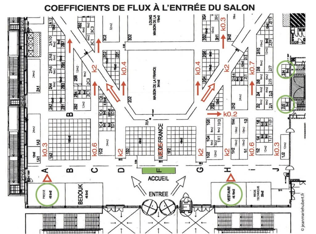 Coefficient de flux salon