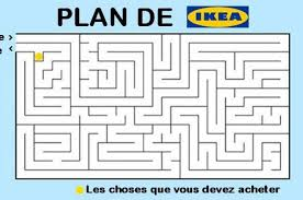 Circulatique Plan IKEA