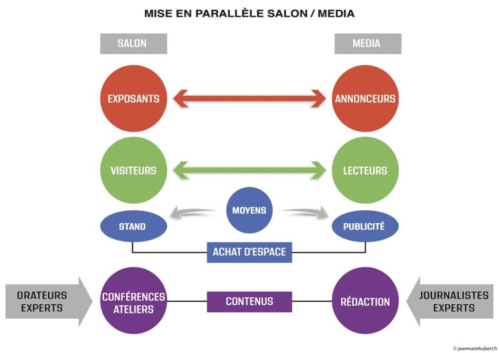 Parallelle SALON MEDIA